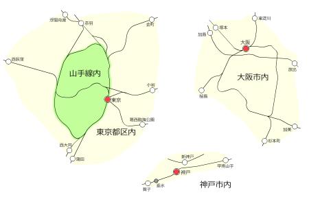 山手線内、東京都区内、大阪市内、神戸市内の境界駅