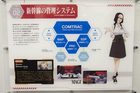 02 新幹線の管理システム